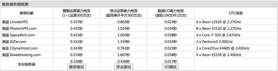 QQ20140418-4.png